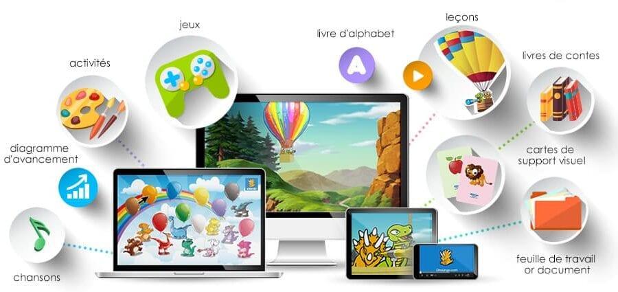 Cours en ligne DinoLingo anglais et 10 langues étrangères pour enfants